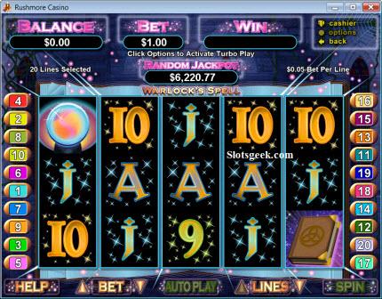 Spell Slots